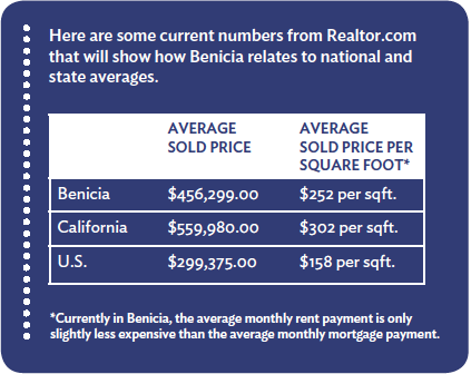 Is Benicia Real Estate A Good Investment?